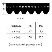 PL 4470 10 ремень OPTIBELT RB