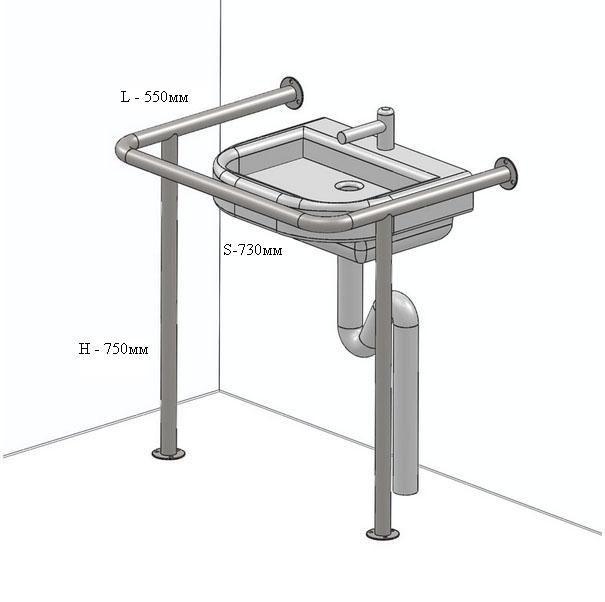 Перила и поручни для инвалидных комнат